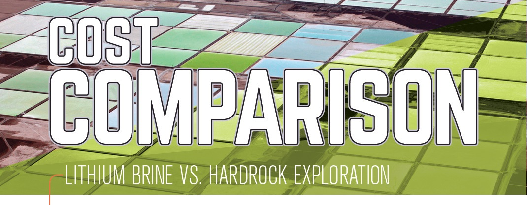 A Cost Comparison: Lithium Brine vs. Hard Rock E...