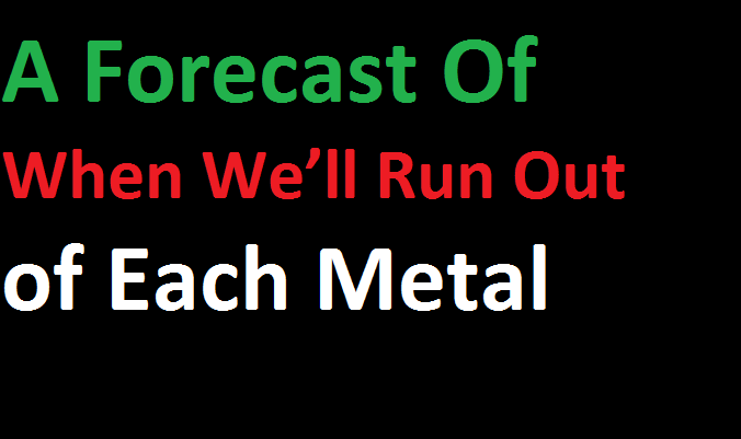 A Forecast of When We Will Run Out of Each Metal...