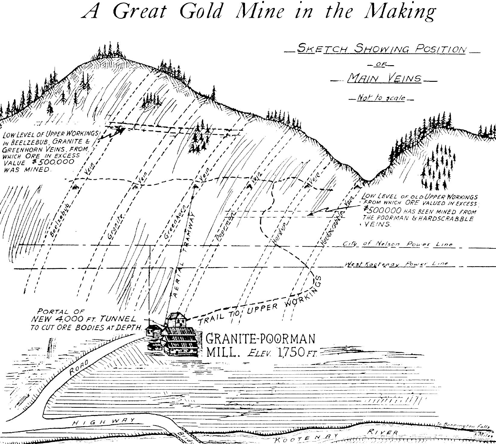 Fort Pierce datierung