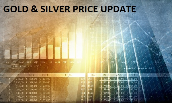 Gold & Silver Price Update 2...
